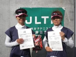 C級優勝 斉藤・菊地