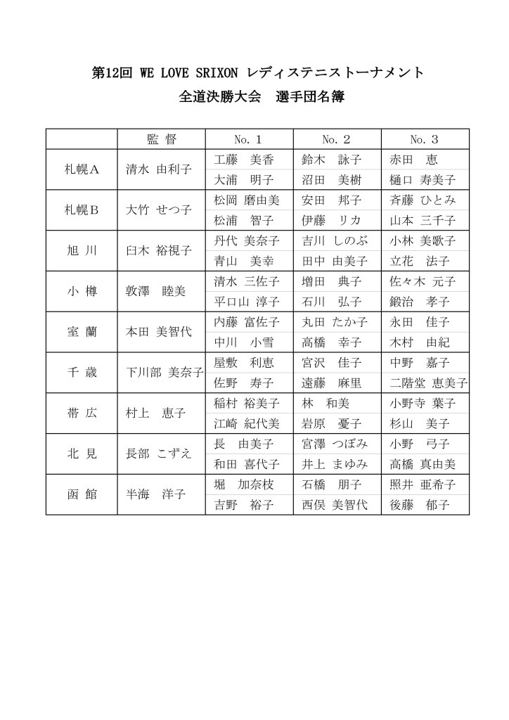 2015welovesrixon__allhokkaidou_player