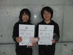 s2015ワンデー10日CD級コンソレ優勝 清田・布施