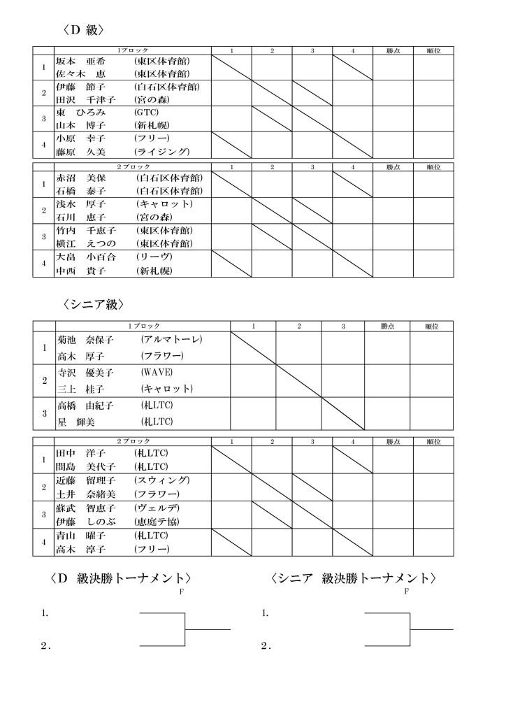 2016indoor_draw_D_senior