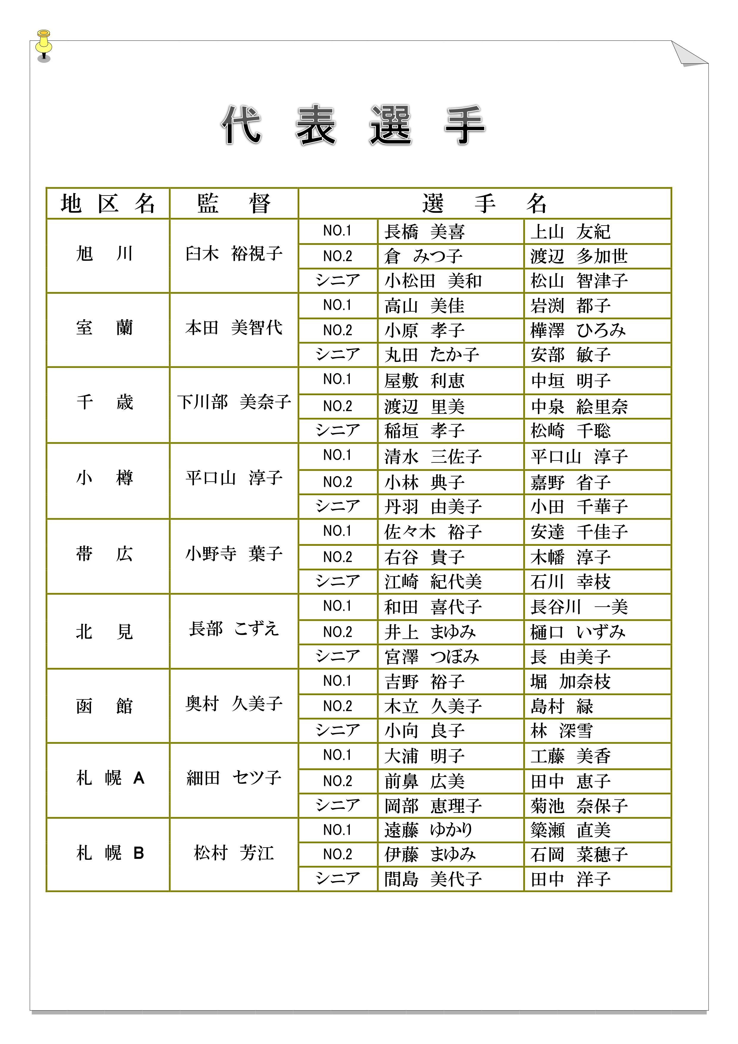 8district_program3